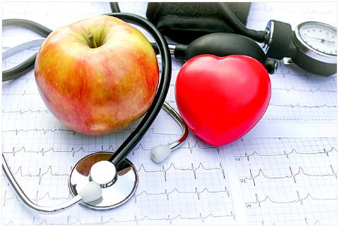 体检,防治慢病的第一步